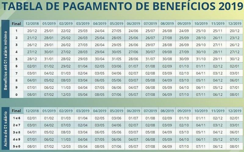 Datas de Pagamento Calendário INSS